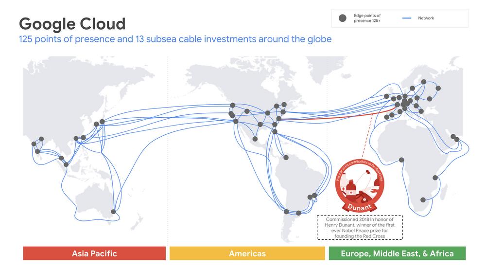 Google Cloud onderzeese kabels
