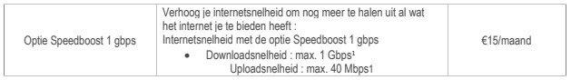 optie speedboost 1 Gbps