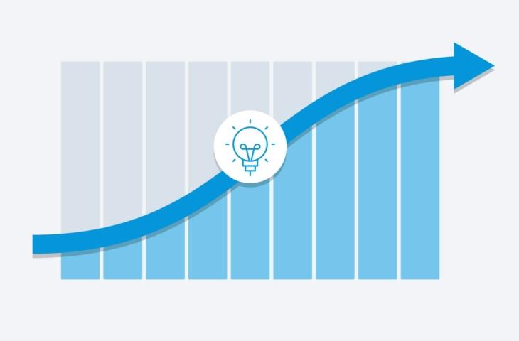 Mendix grafiek stijging