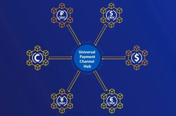 Universal Payment Channel