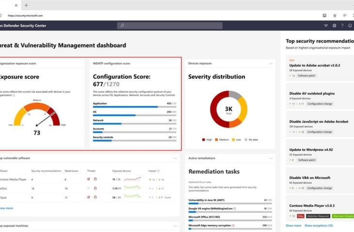 Threat & Vulnerability Management dashboard